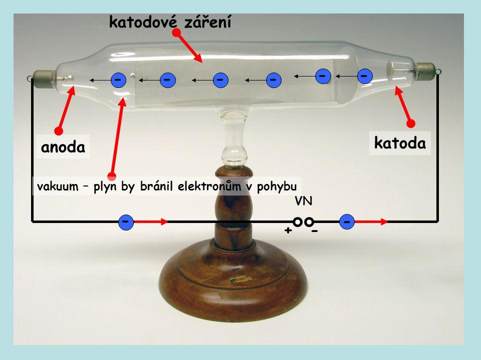 katodové záření katoda anoda +- VN - vakuum – plyn by bránil elektronům v pohybu --- -- - -