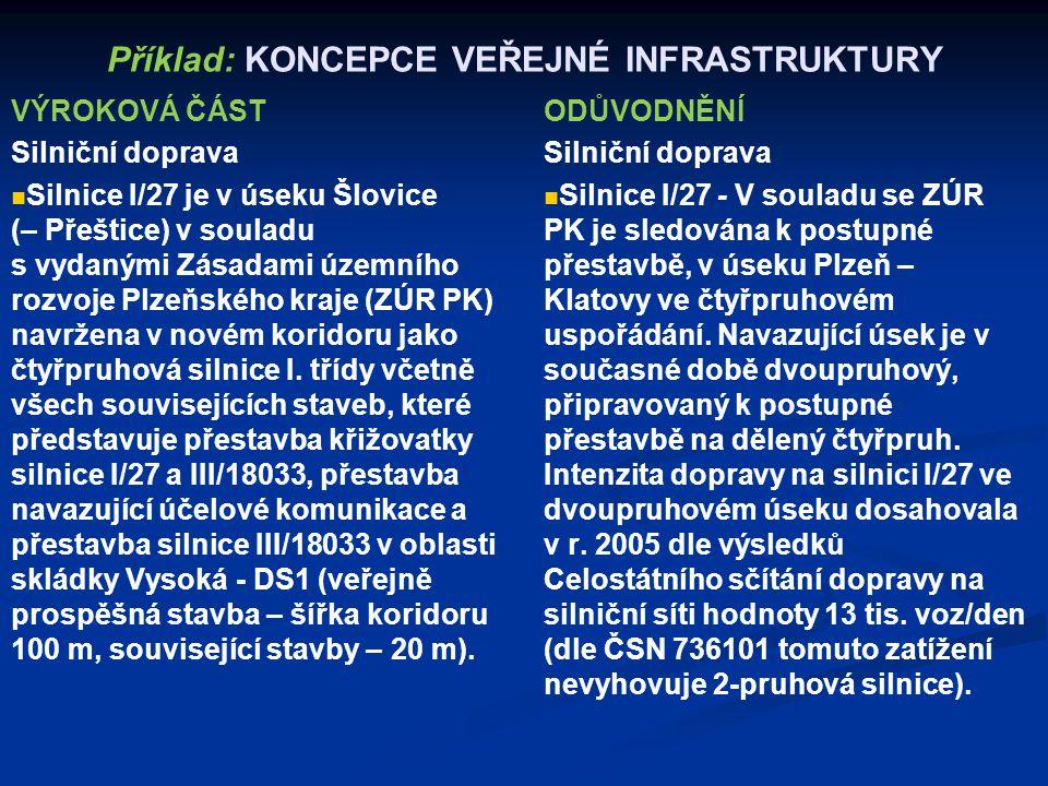 Příklad: KONCEPCE VEŘEJNÉ INFRASTRUKTURY VÝROKOVÁ ČÁST Silniční doprava Silnice I/27 je v úseku Šlovice (– Přeštice) v souladu s vydanými Zásadami úze