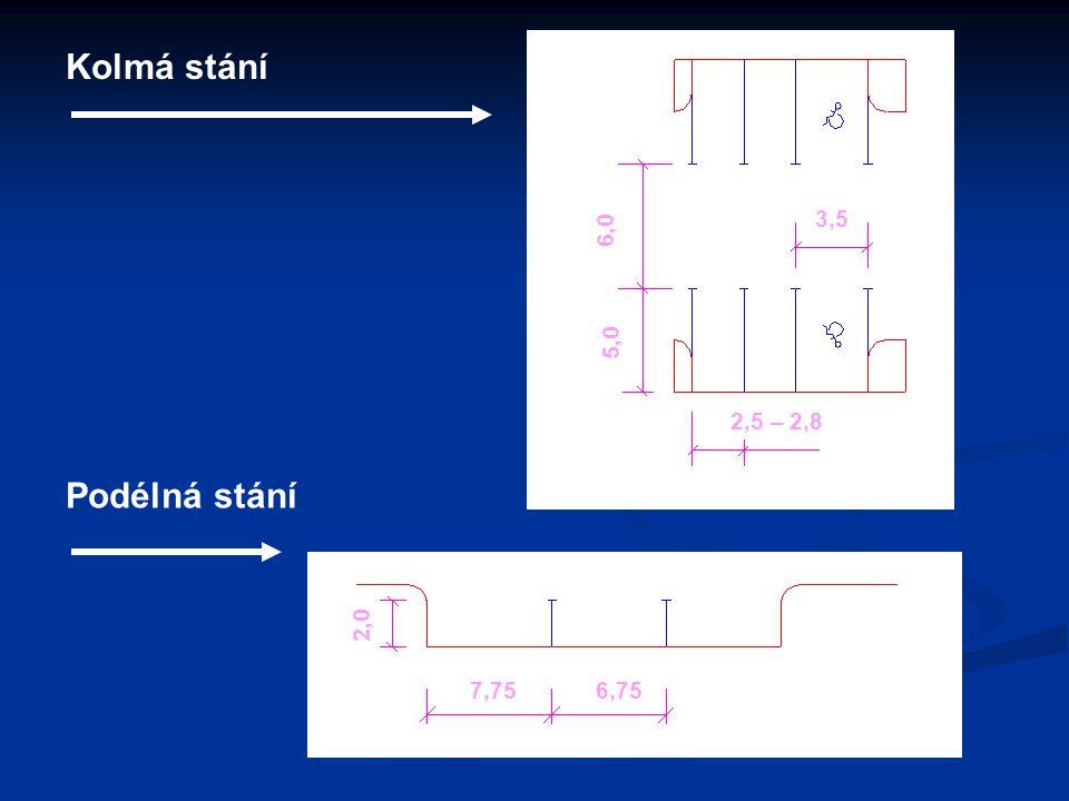 Kolmá stání Podélná stání 2,5 – 2,8 5,0 6,0 3,5 2,0 7,756,75