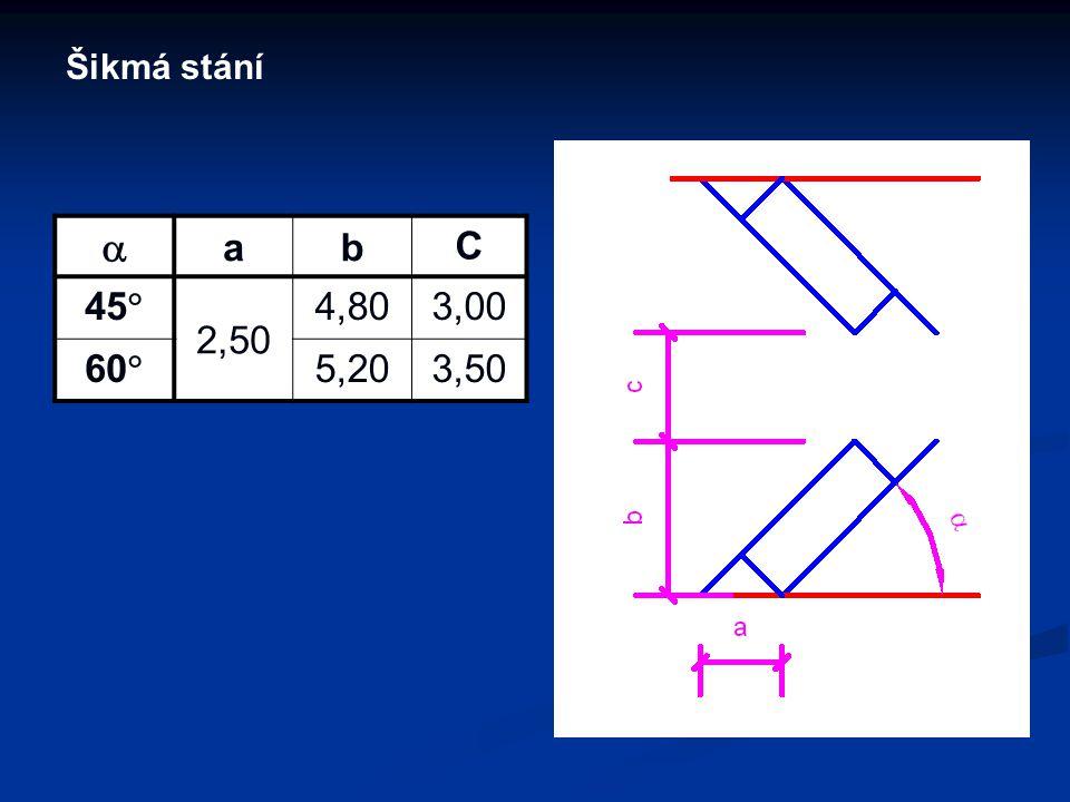 Rozměry stání z ČSN 73 6056 Rozměry stání z ČSN 73 6056 Podélné řazení