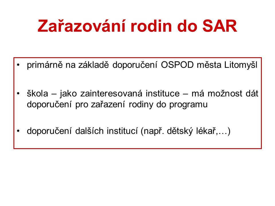 Zařazování rodin do SAR primárně na základě doporučení OSPOD města Litomyšl škola – jako zainteresovaná instituce – má možnost dát doporučení pro zařa