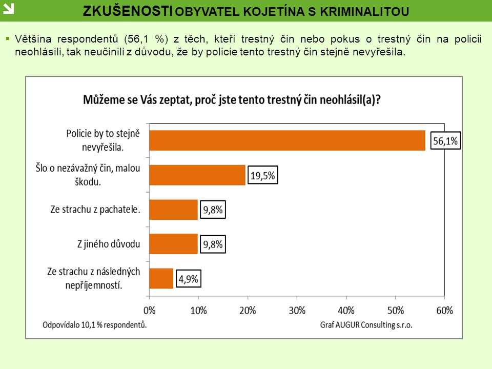 ZKUŠENOSTI OBYVATEL KOJETÍNA S KRIMINALITOU  Většina respondentů (56,1 %) z těch, kteří trestný čin nebo pokus o trestný čin na policii neohlásili, tak neučinili z důvodu, že by policie tento trestný čin stejně nevyřešila.