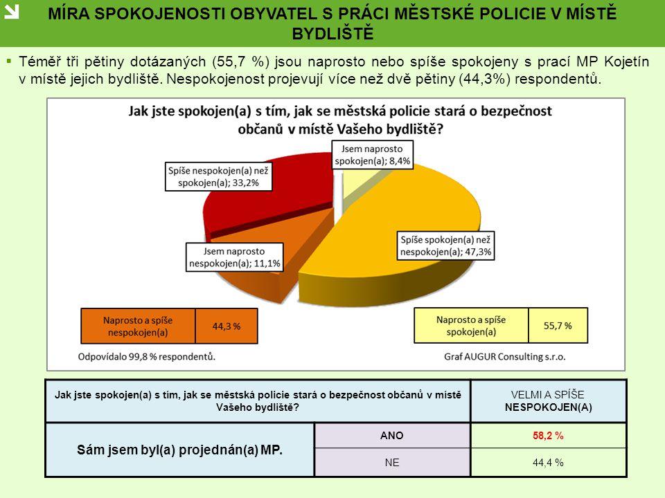 MÍRA SPOKOJENOSTI OBYVATEL S PRÁCI MĚSTSKÉ POLICIE V MÍSTĚ BYDLIŠTĚ  Téměř tři pětiny dotázaných (55,7 %) jsou naprosto nebo spíše spokojeny s prací MP Kojetín v místě jejich bydliště.