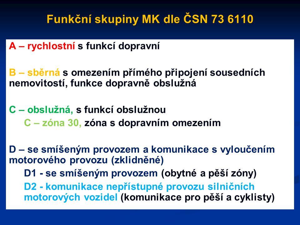 Funkční skupiny MK dle ČSN 73 6110 A – rychlostní s funkcí dopravní B – sběrná s omezením přímého připojení sousedních nemovitostí, funkce dopravně ob