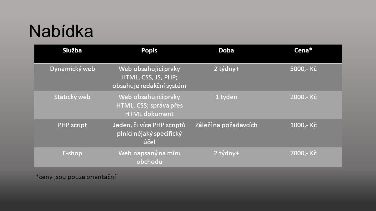 SlužbaPopisDobaCena* Dynamický webWeb obsahující prvky HTML, CSS, JS, PHP; obsahuje redakční systém 2 týdny+5000,- Kč Statický webWeb obsahující prvky