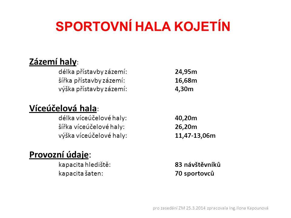 SPORTOVNÍ HALA KOJETÍN Zázemí haly : délka přístavby zázemí:24,95m šířka přístavby zázemí:16,68m výška přístavby zázemí:4,30m Víceúčelová hala : délka víceúčelové haly:40,20m šířka víceúčelové haly:26,20m výška víceúčelové haly:11,47-13,06m Provozní údaje: kapacita hlediště:83 návštěvníků kapacita šaten:70 sportovců pro zasedání ZM 25.3.2014 zpracovala Ing.Ilona Kapounová