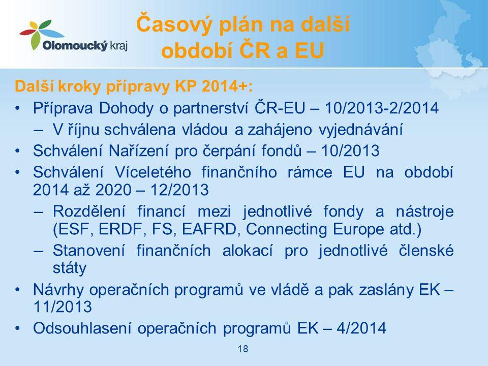 Další kroky přípravy KP 2014+: Příprava Dohody o partnerství ČR-EU – 10/2013-2/2014 –V říjnu schválena vládou a zahájeno vyjednávání Schválení Nařízení pro čerpání fondů – 10/2013 Schválení Víceletého finančního rámce EU na období 2014 až 2020 – 12/2013 –Rozdělení financí mezi jednotlivé fondy a nástroje (ESF, ERDF, FS, EAFRD, Connecting Europe atd.) –Stanovení finančních alokací pro jednotlivé členské státy Návrhy operačních programů ve vládě a pak zaslány EK – 11/2013 Odsouhlasení operačních programů EK – 4/2014 Časový plán na další období ČR a EU 18