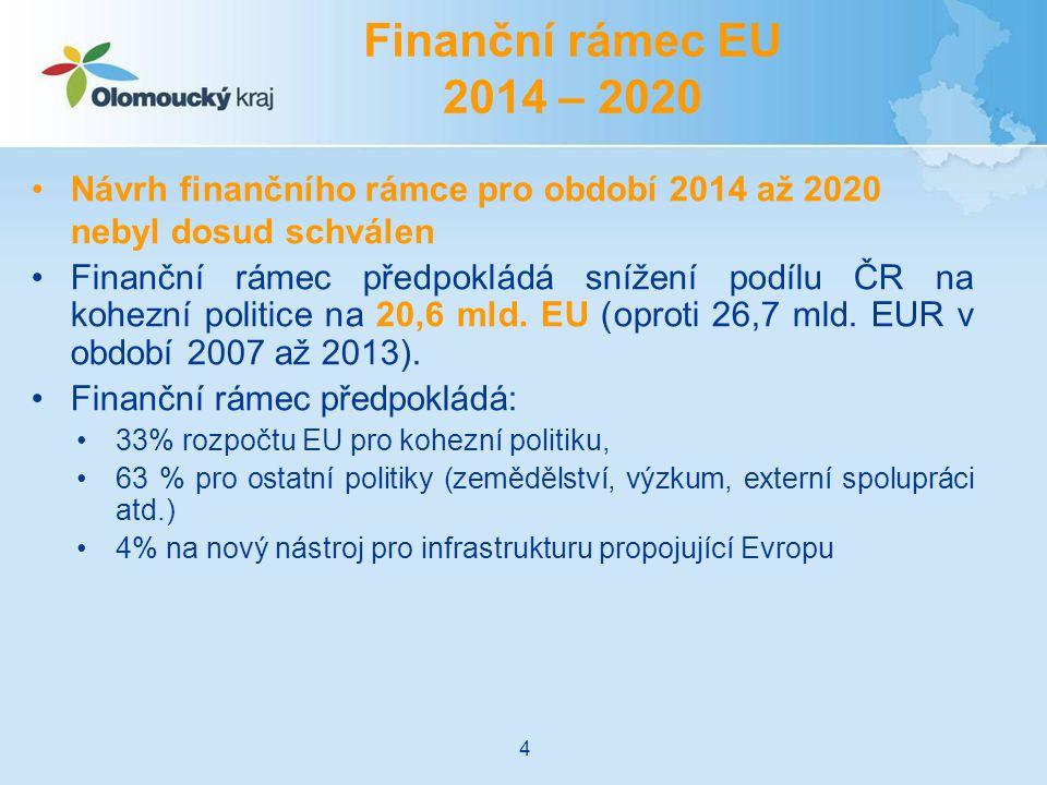 """Evropský fond pro regionální rozvoj (EFRR) Evropský sociální fond (ESF) Fond soudržnosti (FS) Evropský zemědělský fond pro rozvoj venkova (EZFRV) Evropský námořní a rybářský fond (EMFF) (dále jen """"fondy SSR ) Fondy Společného strategického rámce 5"""
