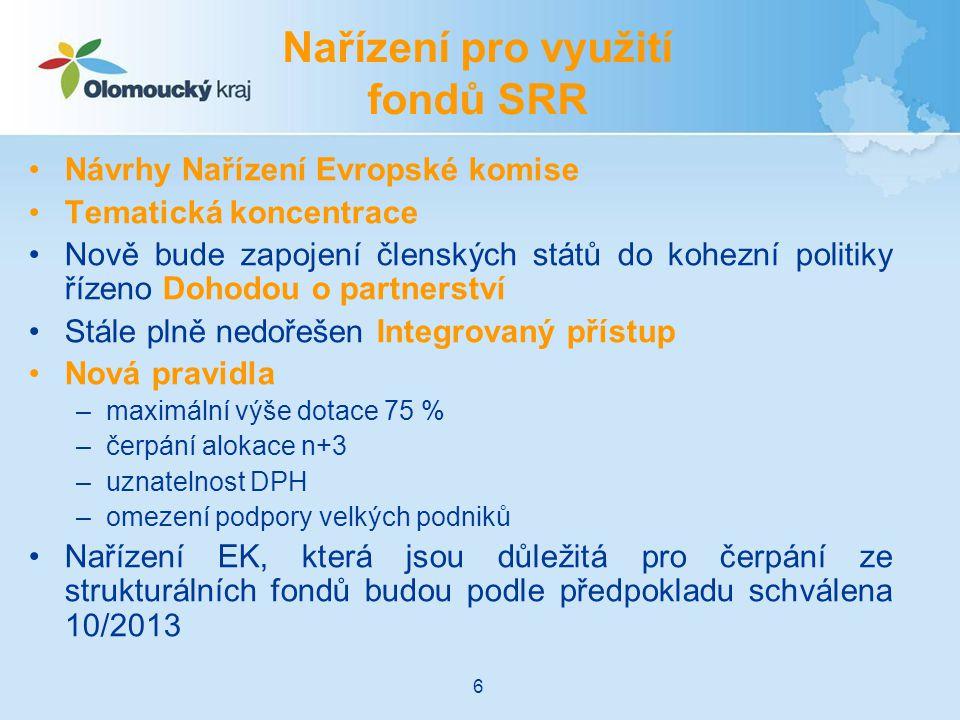 OPŽPOPPIKOPVVVOPDOPZIROP Regionální dohoda o partnerství pro jeden kraj Územní přístup – AK ČR Územní dimenze v operačních programech