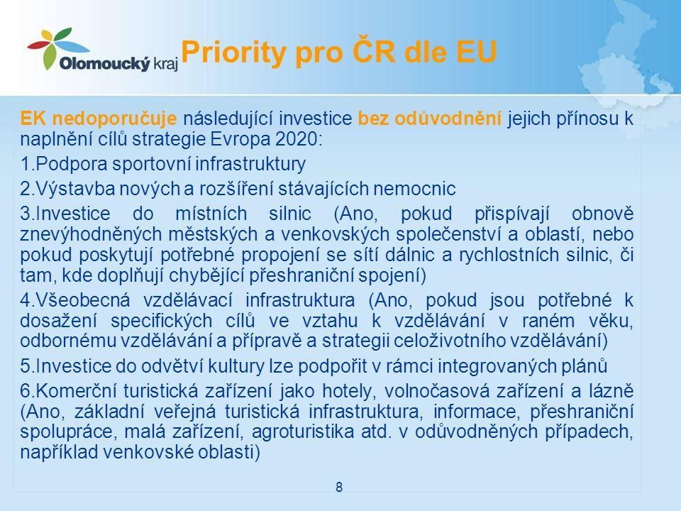 EK nedoporučuje následující investice bez odůvodnění jejich přínosu k naplnění cílů strategie Evropa 2020: 1.Podpora sportovní infrastruktury 2.Výstavba nových a rozšíření stávajících nemocnic 3.Investice do místních silnic (Ano, pokud přispívají obnově znevýhodněných městských a venkovských společenství a oblastí, nebo pokud poskytují potřebné propojení se sítí dálnic a rychlostních silnic, či tam, kde doplňují chybějící přeshraniční spojení) 4.Všeobecná vzdělávací infrastruktura (Ano, pokud jsou potřebné k dosažení specifických cílů ve vztahu k vzdělávání v raném věku, odbornému vzdělávání a přípravě a strategii celoživotního vzdělávání) 5.Investice do odvětví kultury lze podpořit v rámci integrovaných plánů 6.Komerční turistická zařízení jako hotely, volnočasová zařízení a lázně (Ano, základní veřejná turistická infrastruktura, informace, přeshraniční spolupráce, malá zařízení, agroturistika atd.