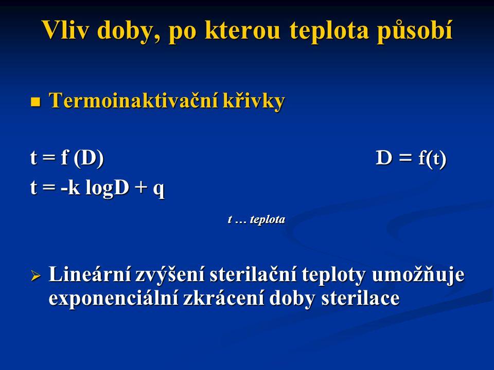 Vliv doby, po kterou teplota působí Termoinaktivační křivky Termoinaktivační křivky t = f (D) D = f(t) t = -k logD + q t … teplota  Lineární zvýšení sterilační teploty umožňuje exponenciální zkrácení doby sterilace