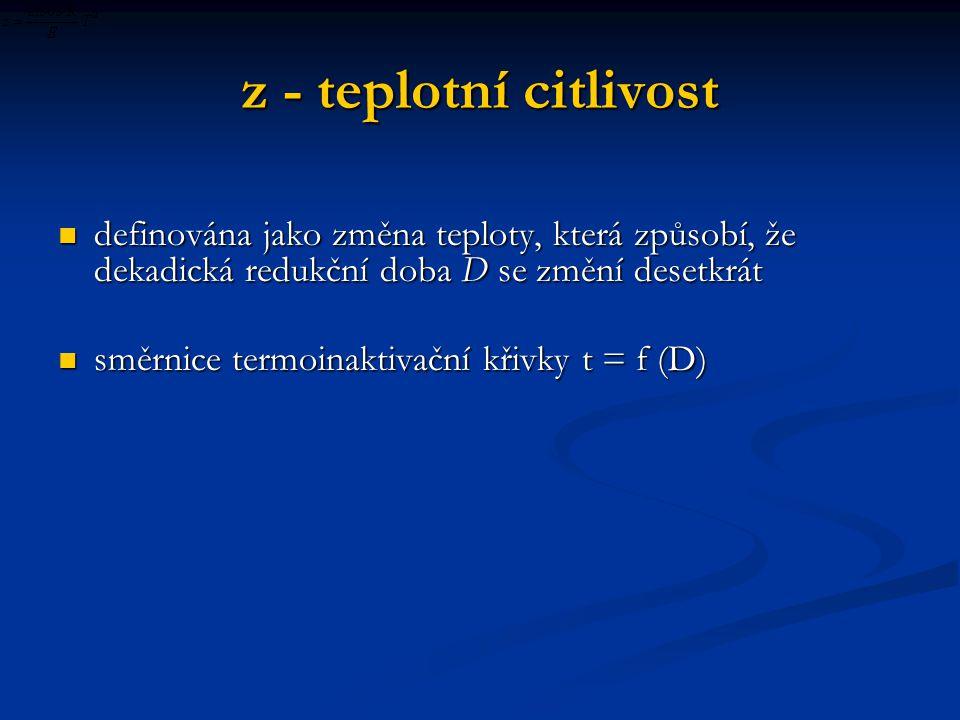 z - teplotní citlivost definována jako změna teploty, která způsobí, že dekadická redukční doba D se změní desetkrát definována jako změna teploty, která způsobí, že dekadická redukční doba D se změní desetkrát směrnice termoinaktivační křivky t = f (D) směrnice termoinaktivační křivky t = f (D)