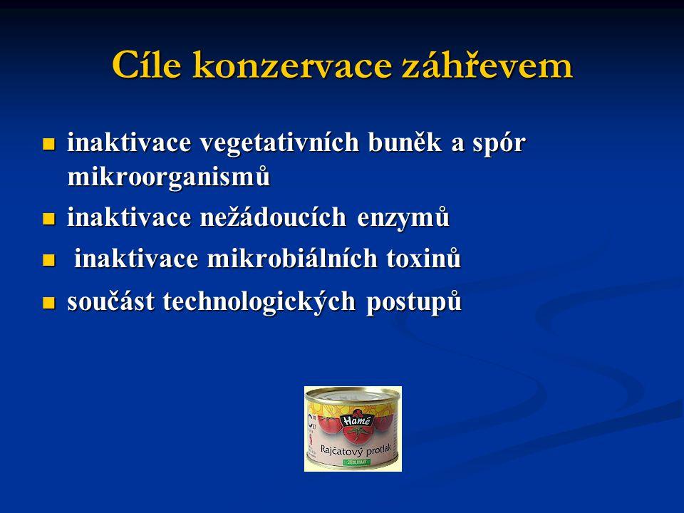 Cíle konzervace záhřevem inaktivace vegetativních buněk a spór mikroorganismů inaktivace vegetativních buněk a spór mikroorganismů inaktivace nežádoucích enzymů inaktivace nežádoucích enzymů inaktivace mikrobiálních toxinů inaktivace mikrobiálních toxinů součást technologických postupů součást technologických postupů