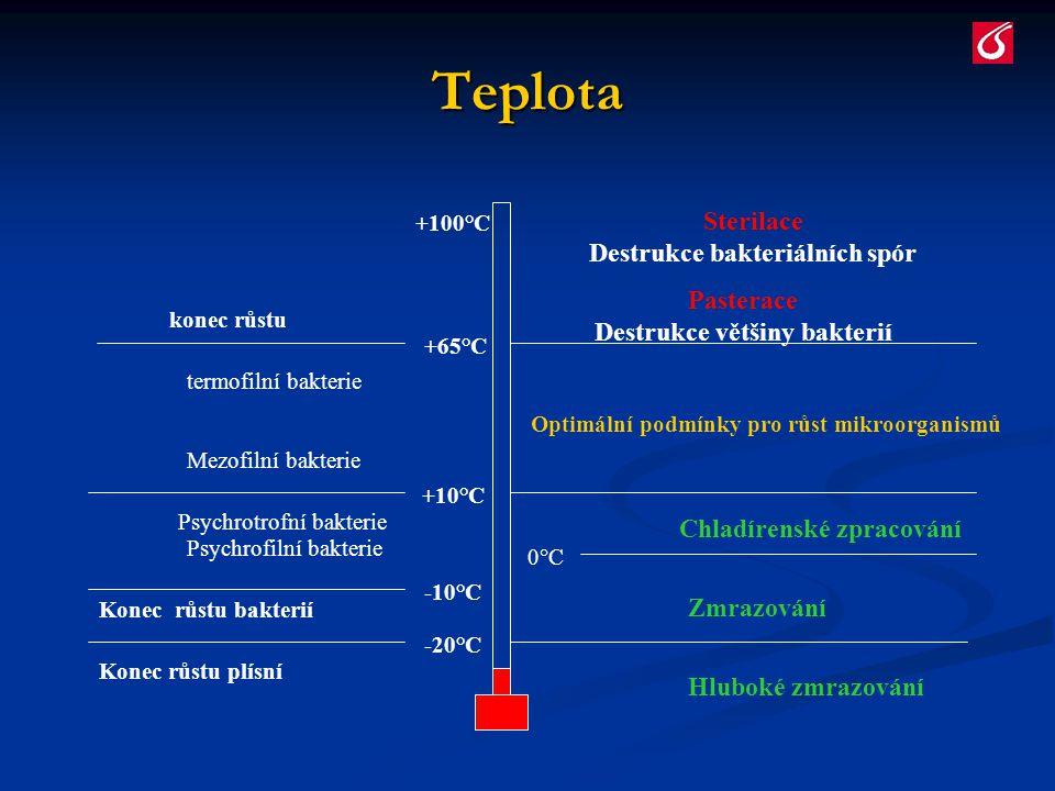 Teplota Sterilace Destrukce bakteriálních spór Pasterace Destrukce většiny bakterií konec růstu termofilní bakterie Mezofilní bakterie Psychrotrofní bakterie Psychrofilní bakterie Konec růstu bakterií Konec růstu plísní Optimální podmínky pro růst mikroorganismů Chladírenské zpracování Zmrazování Hluboké zmrazování +100°C +65°C +10°C -10°C 0°C -20°C