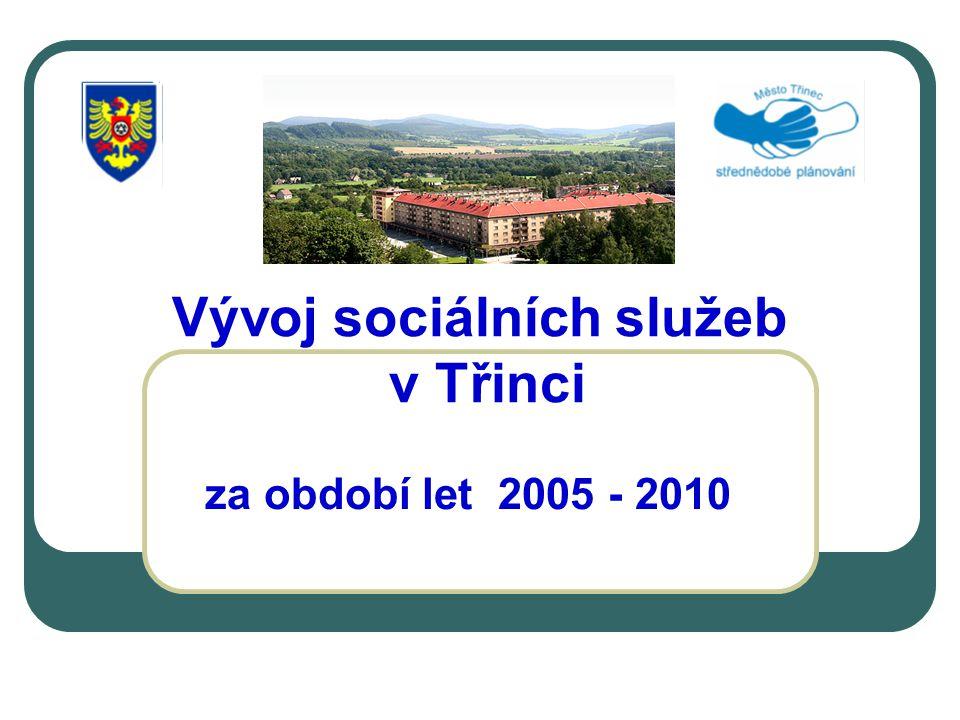 Vývoj sociálních služeb v Třinci za období let 2005 - 2010