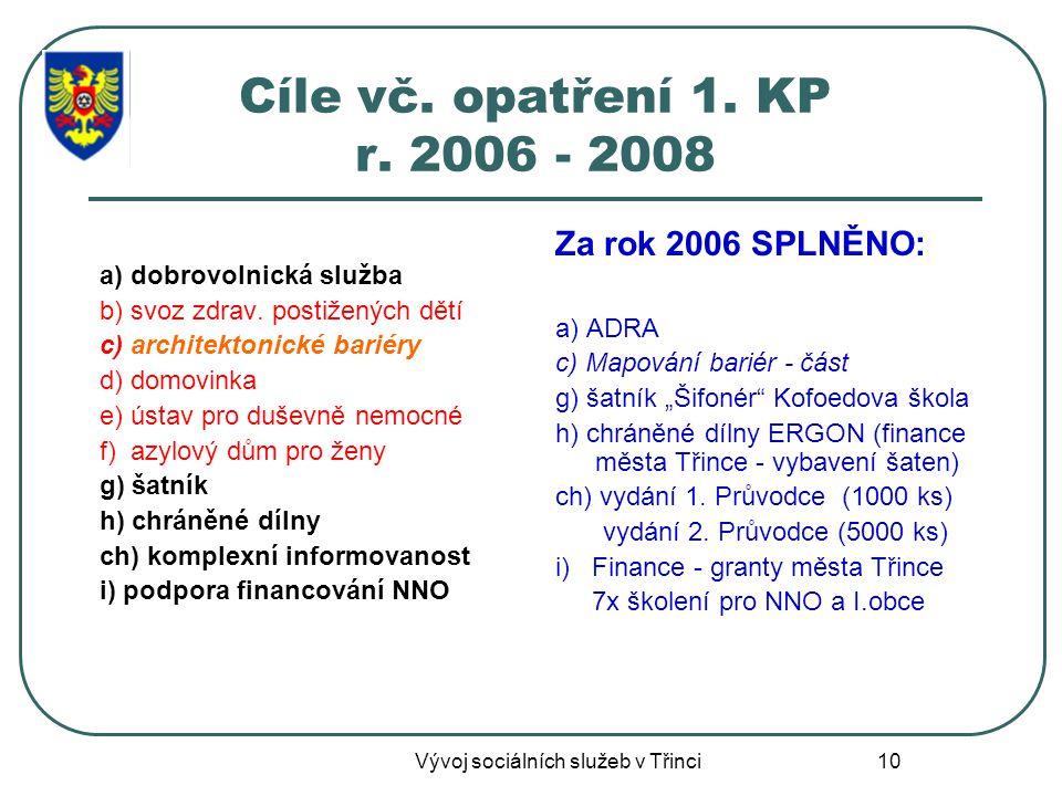 10 Cíle vč.opatření 1. KP r. 2006 - 2008 a) dobrovolnická služba b) svoz zdrav.