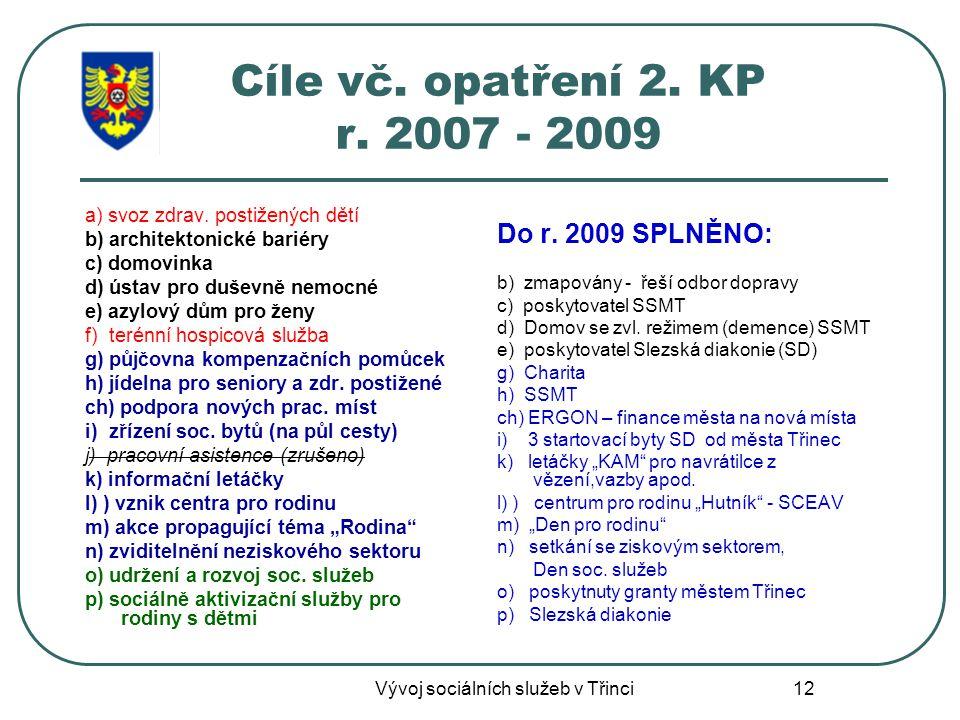 12 Cíle vč.opatření 2. KP r. 2007 - 2009 a) svoz zdrav.