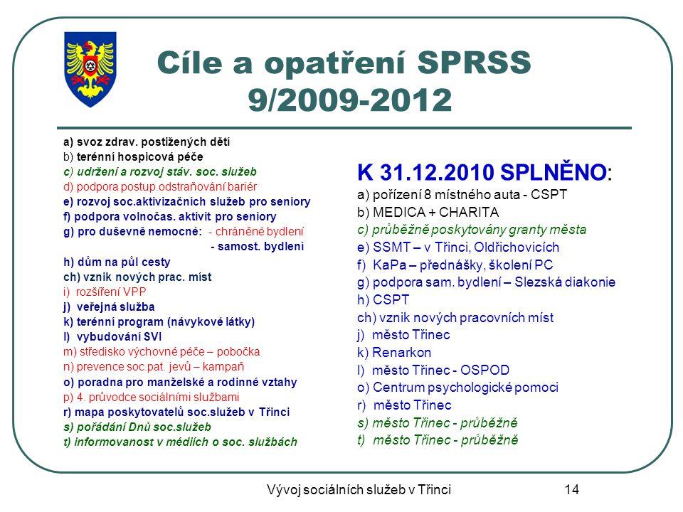 14 Cíle a opatření SPRSS 9/2009-2012 a) svoz zdrav.
