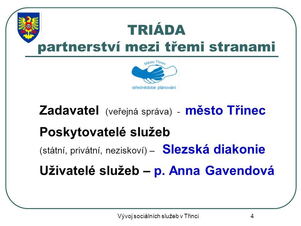 4 TRIÁDA partnerství mezi třemi stranami Zadavatel (veřejná správa) - město Třinec Poskytovatelé služeb (státní, privátní, neziskoví) – Slezská diakonie Uživatelé služeb – p.