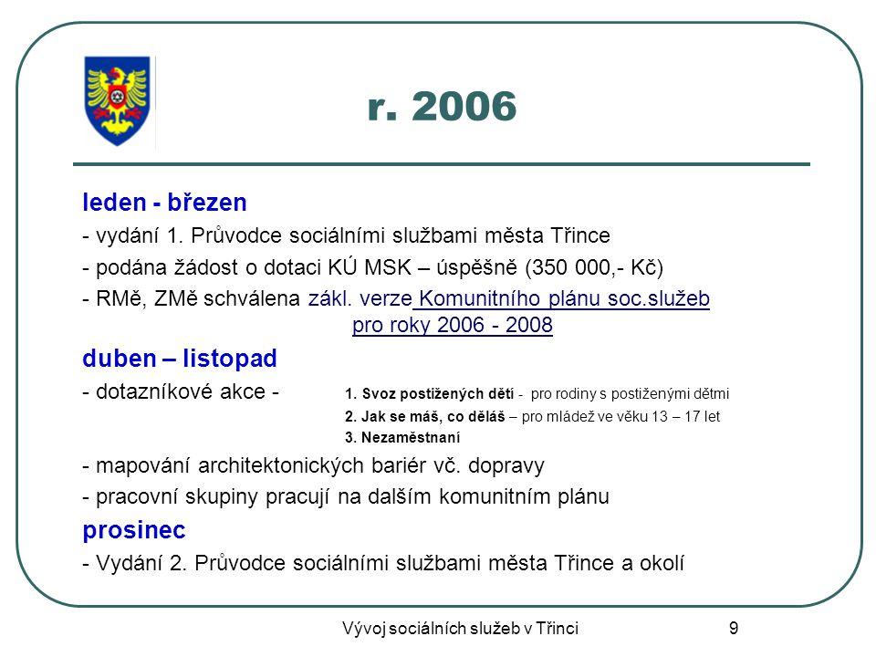 9 r.2006 leden - březen - vydání 1.
