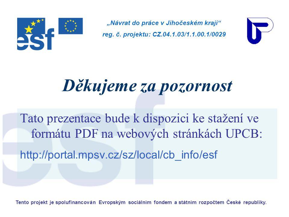 Děkujeme za pozornost Tato prezentace bude k dispozici ke stažení ve formátu PDF na webových stránkách UPCB: http://portal.mpsv.cz/sz/local/cb_info/esf Tento projekt je spolufinancován Evropským sociálním fondem a státním rozpočtem České republiky.