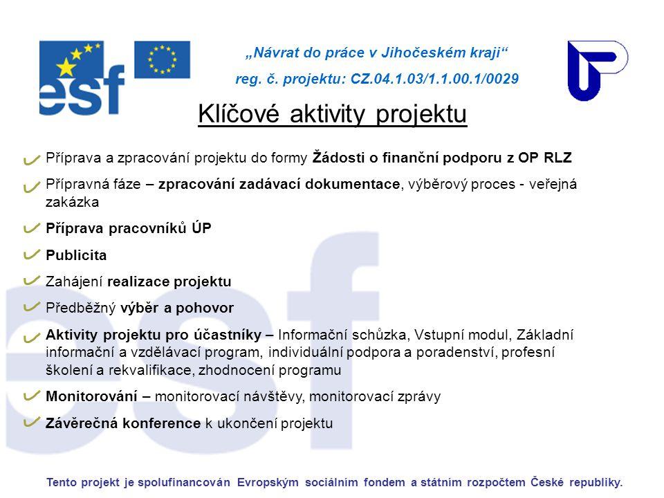 Klíčové aktivity projektu Tento projekt je spolufinancován Evropským sociálním fondem a státním rozpočtem České republiky.