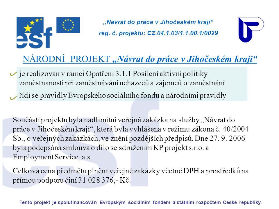 """NÁRODNÍ PROJEKT """"Návrat do práce v Jihočeském kraji Tento projekt je spolufinancován Evropským sociálním fondem a státním rozpočtem České republiky."""