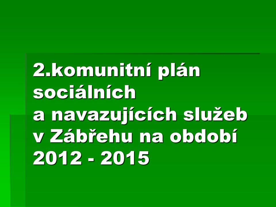 Komunitní plánování sociálních služeb (KPSS)  způsob plánování sociálních služeb v určité komunitě (obci)  území (v našem případě jde tedy o město Zábřeh s jeho městskými částmi)  participace jednotlivých složek : - zadavatel - zadavatel - poskytovatel - poskytovatel - uživatel - uživatel