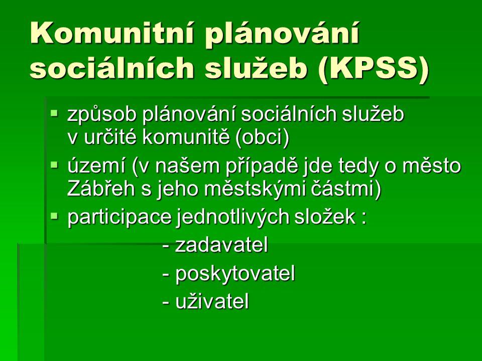 Cíl KPSS Cíl KPSS  posilovat sociální soudržnost komunity  podporovat sociální začleňování  předcházet sociálnímu vyloučení jednotlivců i skupin jednotlivců i skupin  zapojuje všechny účastníky systému sociálních služeb  zvyšuje míru zapojení občanů do dění ve městě