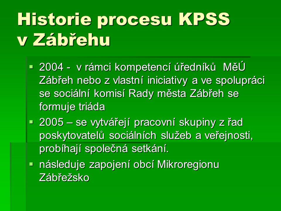 Historie procesu KPSS v Zábřehu  2004 - v rámci kompetencí úředníků MěÚ Zábřeh nebo z vlastní iniciativy a ve spolupráci se sociální komisí Rady měst