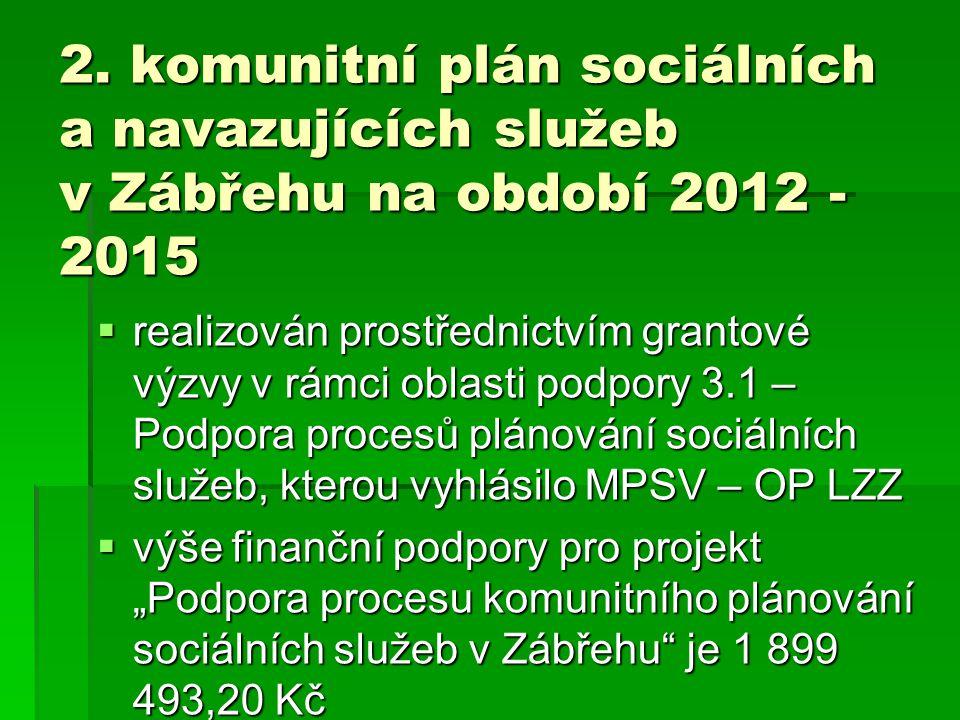 2. komunitní plán sociálních a navazujících služeb v Zábřehu na období 2012 - 2015  realizován prostřednictvím grantové výzvy v rámci oblasti podpory
