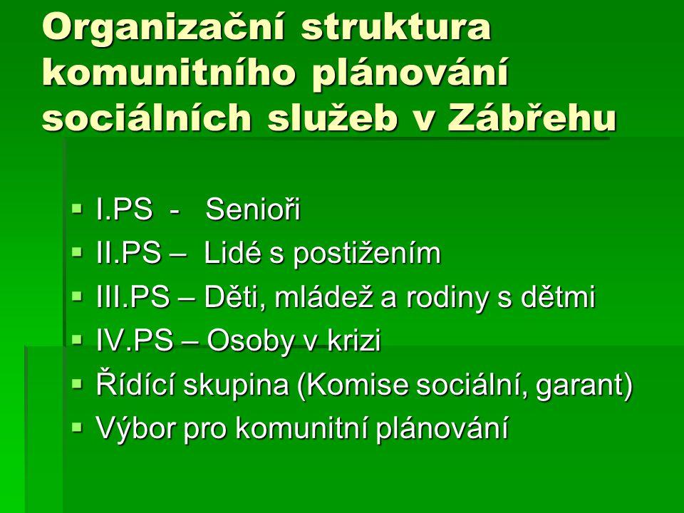 Organizační struktura komunitního plánování sociálních služeb v Zábřehu  I.PS - Senioři  II.PS – Lidé s postižením  III.PS – Děti, mládež a rodiny
