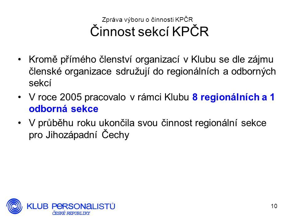 10 Zpráva výboru o činnosti KPČR Činnost sekcí KPČR Kromě přímého členství organizací v Klubu se dle zájmu členské organizace sdružují do regionálních a odborných sekcí V roce 2005 pracovalo v rámci Klubu 8 regionálních a 1 odborná sekce V průběhu roku ukončila svou činnost regionální sekce pro Jihozápadní Čechy