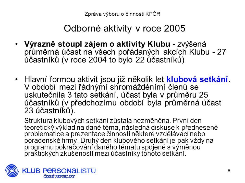 6 Zpráva výboru o činnosti KPČR Odborné aktivity v roce 2005 Výrazně stoupl zájem o aktivity Klubu - zvýšená průměrná účast na všech pořádaných akcích Klubu - 27 účastníků (v roce 2004 to bylo 22 účastníků) Hlavní formou aktivit jsou již několik let klubová setkání.