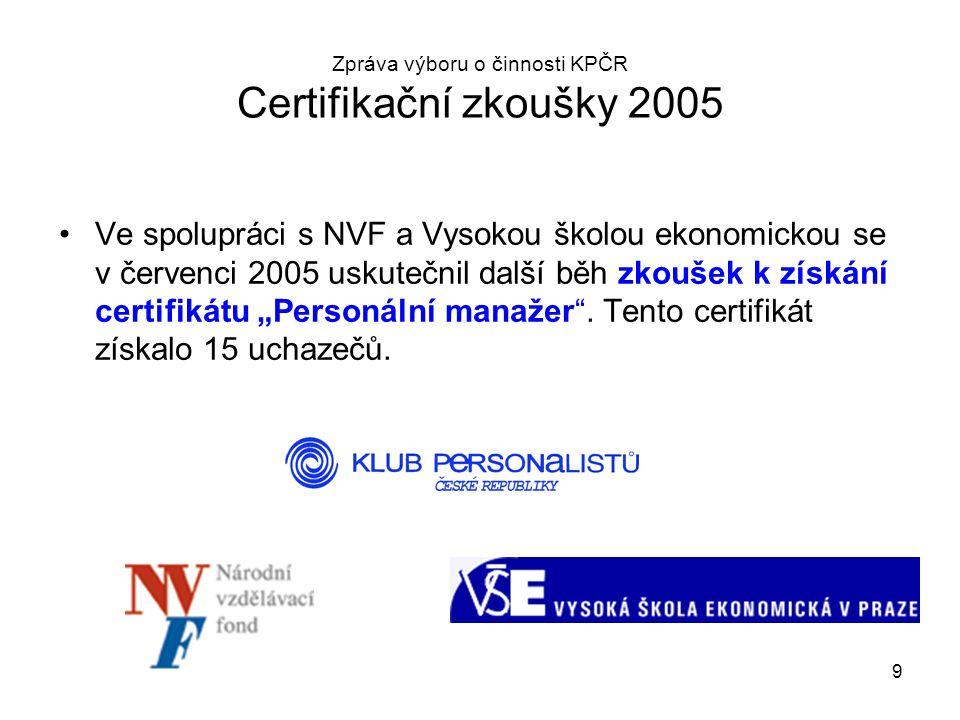 """9 Zpráva výboru o činnosti KPČR Certifikační zkoušky 2005 Ve spolupráci s NVF a Vysokou školou ekonomickou se v červenci 2005 uskutečnil další běh zkoušek k získání certifikátu """"Personální manažer ."""