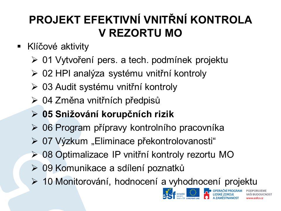 PROJEKT EFEKTIVNÍ VNITŘNÍ KONTROLA V REZORTU MO  Klíčové aktivity  01 Vytvoření pers.