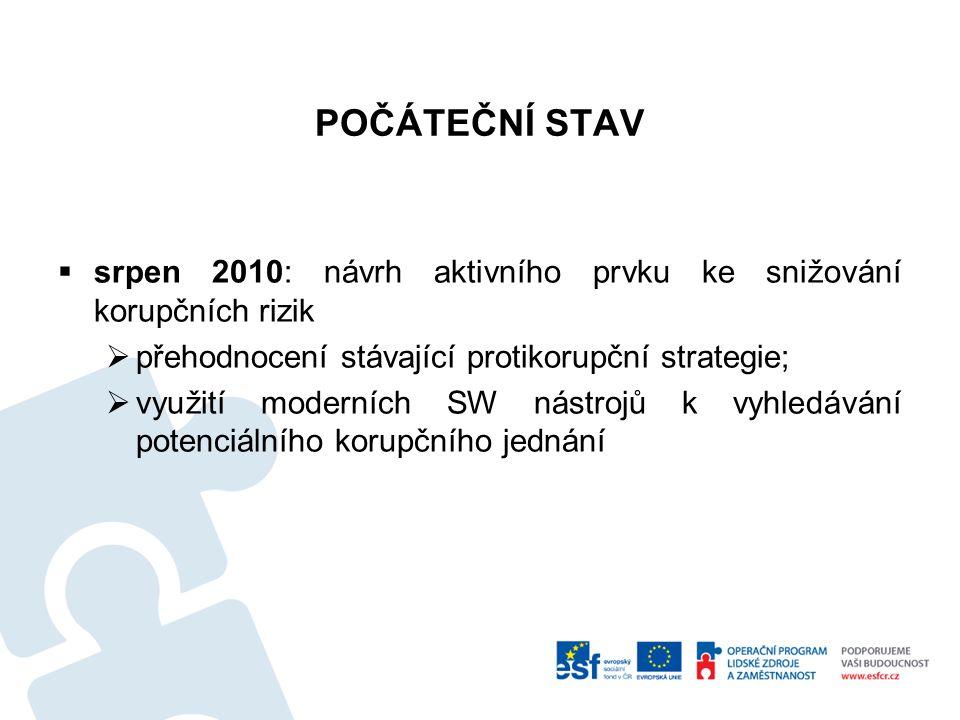 POČÁTEČNÍ STAV  srpen 2010: návrh aktivního prvku ke snižování korupčních rizik  přehodnocení stávající protikorupční strategie;  využití moderních SW nástrojů k vyhledávání potenciálního korupčního jednání