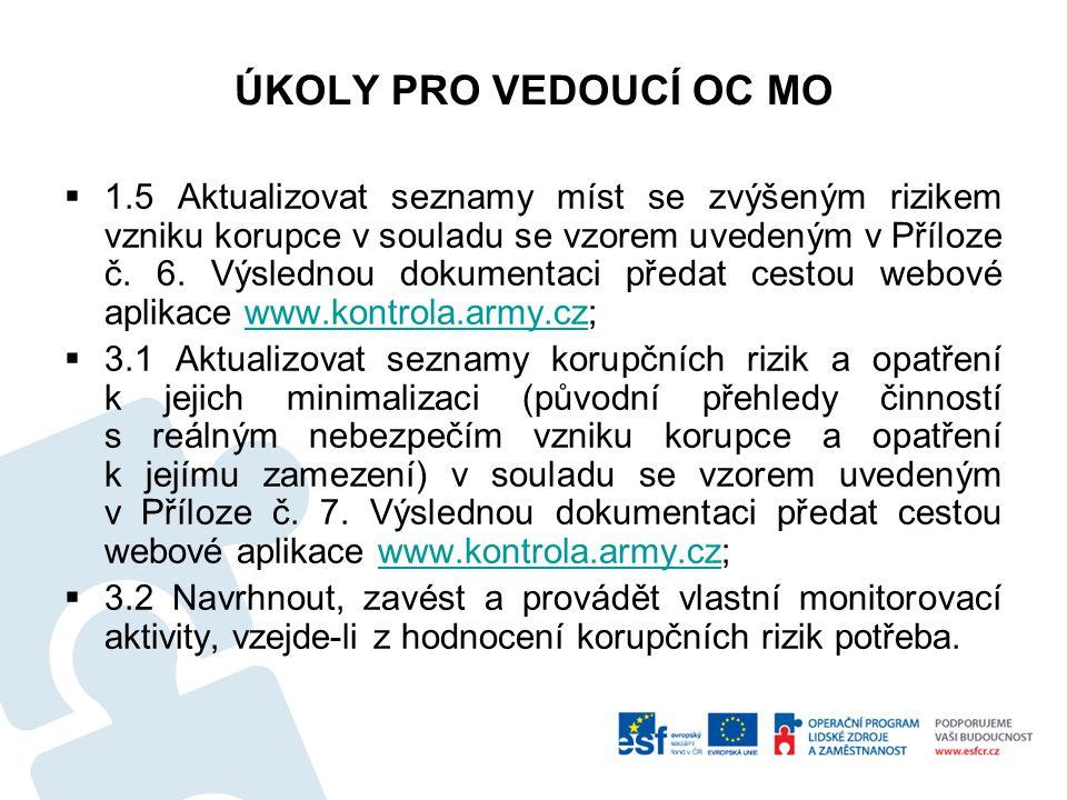 ÚKOLY PRO VEDOUCÍ OC MO  1.5 Aktualizovat seznamy míst se zvýšeným rizikem vzniku korupce v souladu se vzorem uvedeným v Příloze č.