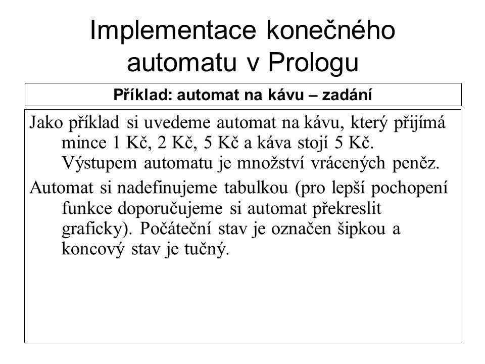 Implementace konečného automatu v Prologu Příklad: automat na kávu – tabulka přechodů StavVstup (Kč)Nový stavVýstup Q01Q1 Q0Q02Q2 Q05Q5Dávám kávu, vracím 0 Kč.