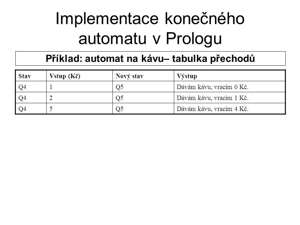 Implementace konečného automatu v Prologu Příklad: automat na kávu– tabulka přechodů StavVstup (Kč)Nový stavVýstup Q41Q5Dávám kávu, vracím 0 Kč. Q42Q5