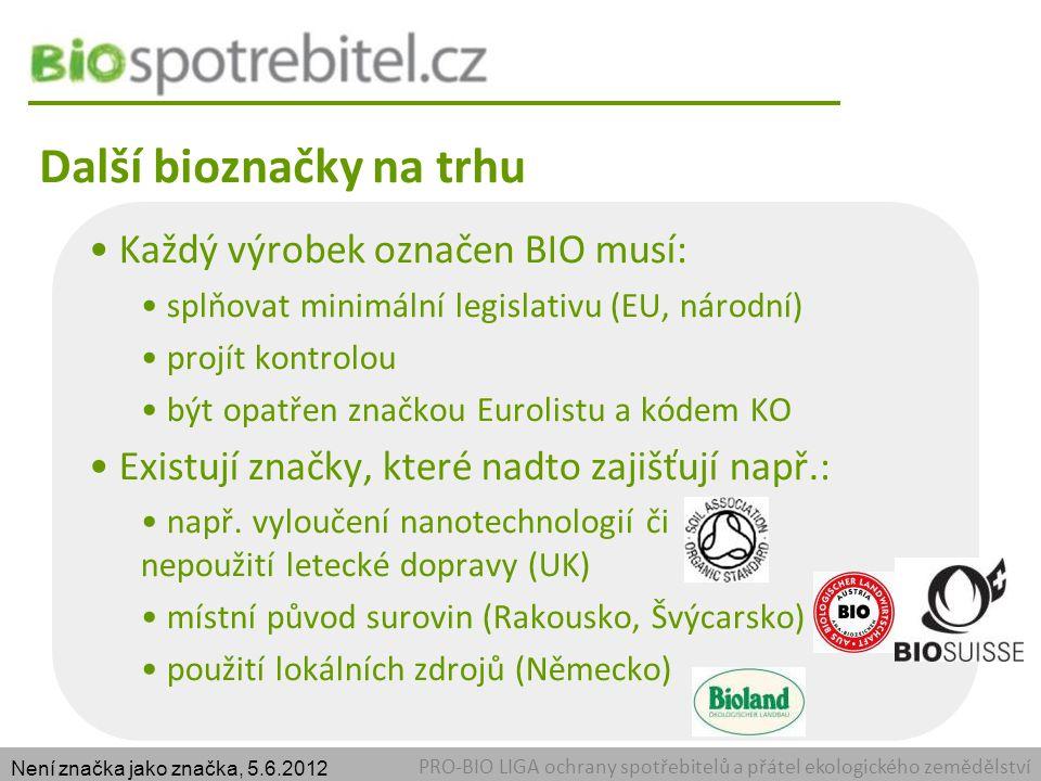 Další bioznačky na trhu PRO-BIO LIGA ochrany spotřebitelů a přátel ekologického zemědělství Každý výrobek označen BIO musí: splňovat minimální legislativu (EU, národní) projít kontrolou být opatřen značkou Eurolistu a kódem KO Existují značky, které nadto zajišťují např.: např.