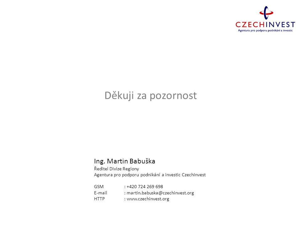 Děkuji za pozornost Ing. Martin Babuška Ředitel Divize Regiony Agentura pro podporu podnikání a investic CzechInvest GSM: +420 724 269 698 E-mail: mar