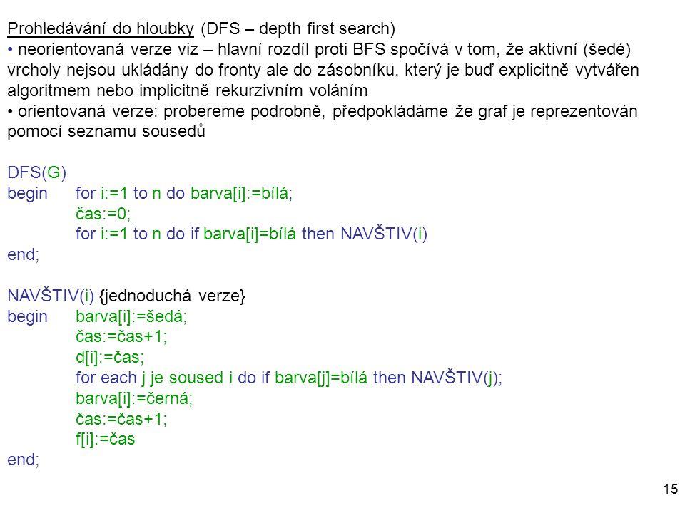 15 Prohledávání do hloubky (DFS – depth first search) neorientovaná verze viz – hlavní rozdíl proti BFS spočívá v tom, že aktivní (šedé) vrcholy nejso