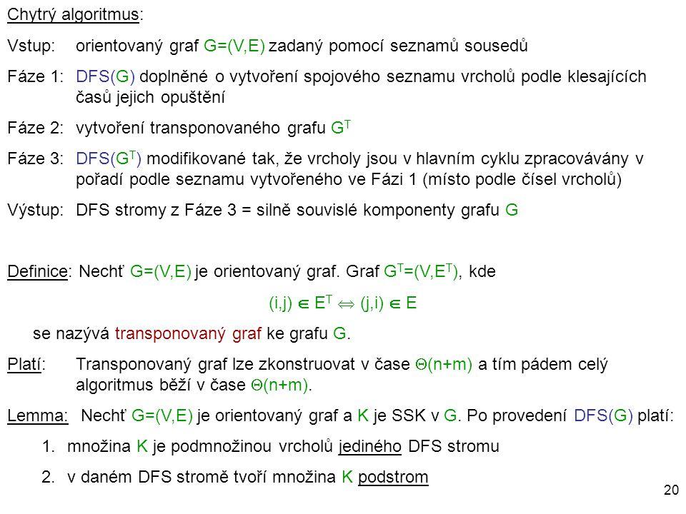 20 Chytrý algoritmus: Vstup: orientovaný graf G=(V,E) zadaný pomocí seznamů sousedů Fáze 1: DFS(G) doplněné o vytvoření spojového seznamu vrcholů podl
