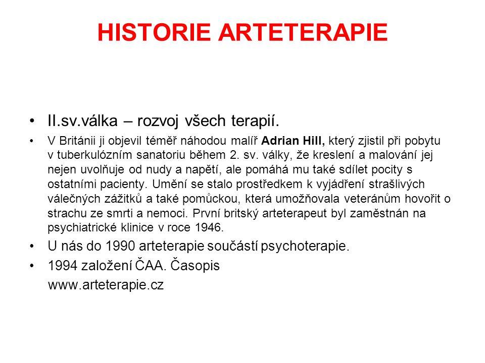 HISTORIE ARTETERAPIE II.sv.válka – rozvoj všech terapií. V Británii ji objevil téměř náhodou malíř Adrian Hill, který zjistil při pobytu v tuberkulózn