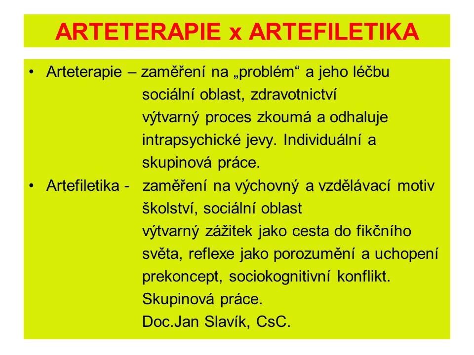 """ARTETERAPIE x ARTEFILETIKA Arteterapie – zaměření na """"problém a jeho léčbu sociální oblast, zdravotnictví výtvarný proces zkoumá a odhaluje intrapsychické jevy."""