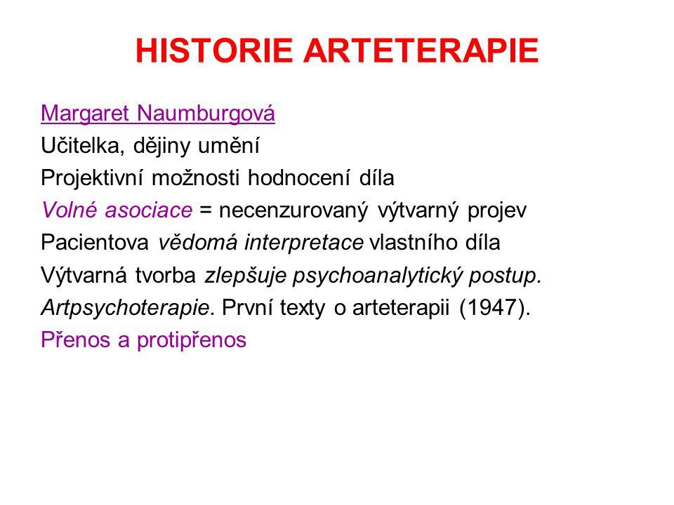 HISTORIE ARTETERAPIE Margaret Naumburgová Učitelka, dějiny umění Projektivní možnosti hodnocení díla Volné asociace = necenzurovaný výtvarný projev Pacientova vědomá interpretace vlastního díla Výtvarná tvorba zlepšuje psychoanalytický postup.
