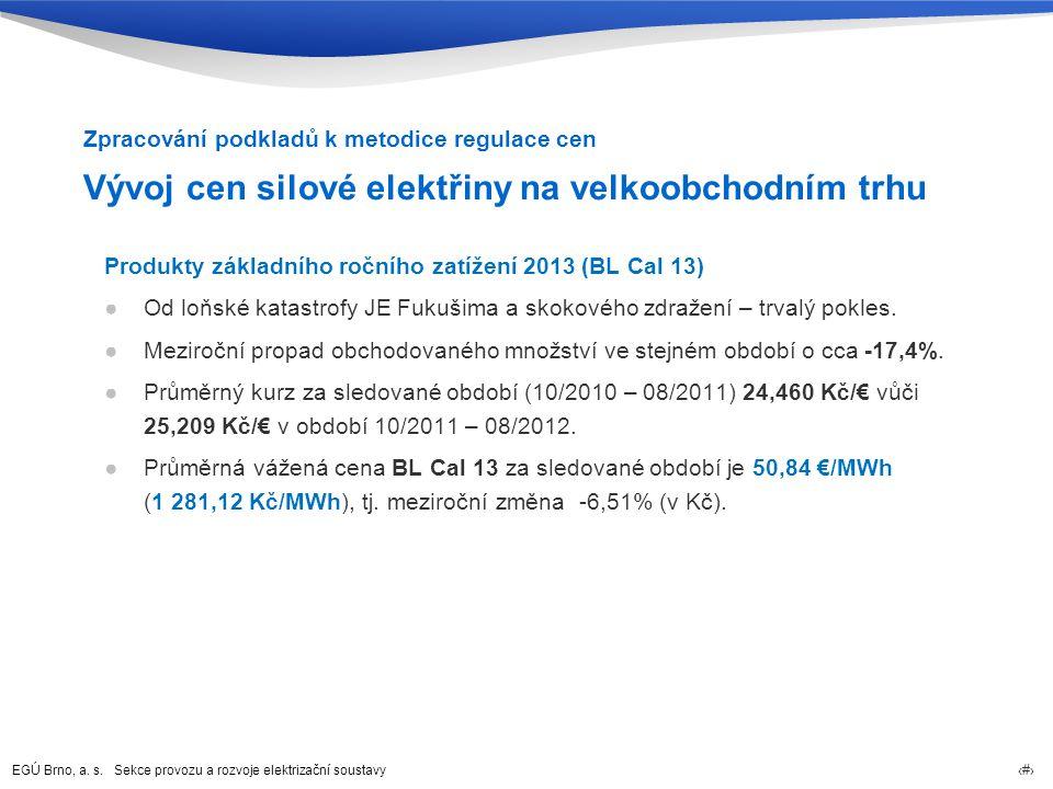 EGÚ Brno, a. s. Sekce provozu a rozvoje elektrizační soustavy 10 Vývoj cen silové elektřiny na velkoobchodním trhu Produkty základního ročního zatížen