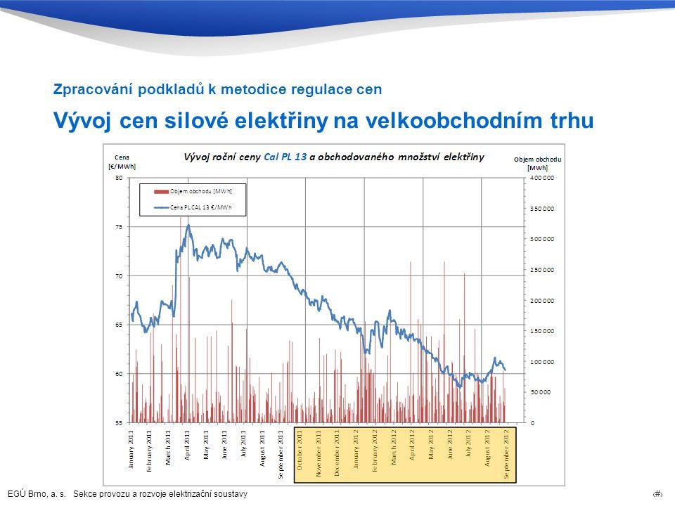 EGÚ Brno, a. s. Sekce provozu a rozvoje elektrizační soustavy 13 Vývoj cen silové elektřiny na velkoobchodním trhu Zpracování podkladů k metodice regu