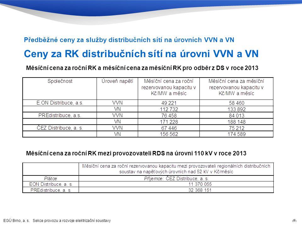 EGÚ Brno, a. s. Sekce provozu a rozvoje elektrizační soustavy 27 Ceny za RK distribučních sítí na úrovni VVN a VN Předběžné ceny za služby distribuční